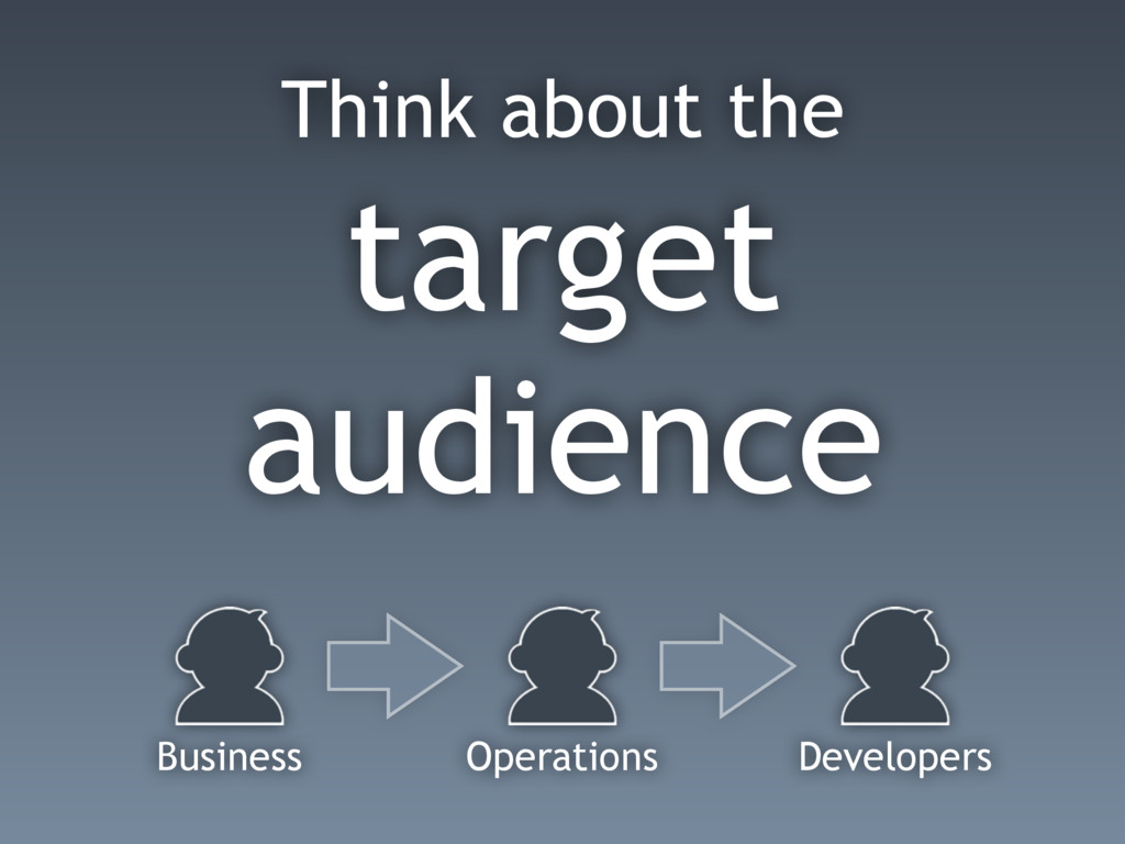 Think about the target audience Business Operat...