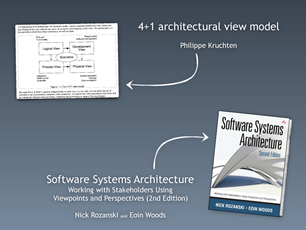 4+1 architectural view model Philippe Kruchten ...