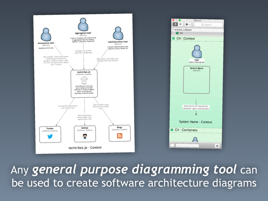 Any general purpose diagramming tool can be use...