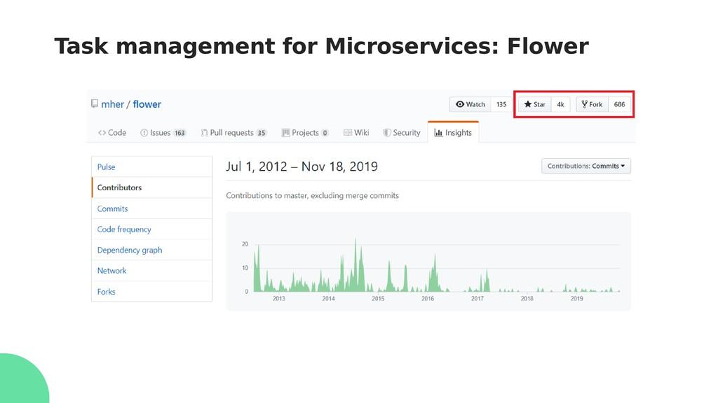 Task management for Microservices: Flower