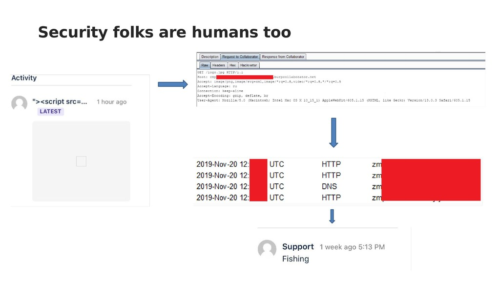 Security folks are humans too