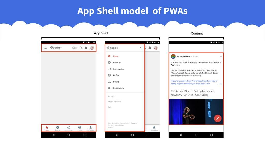 App Shell model of PWAs