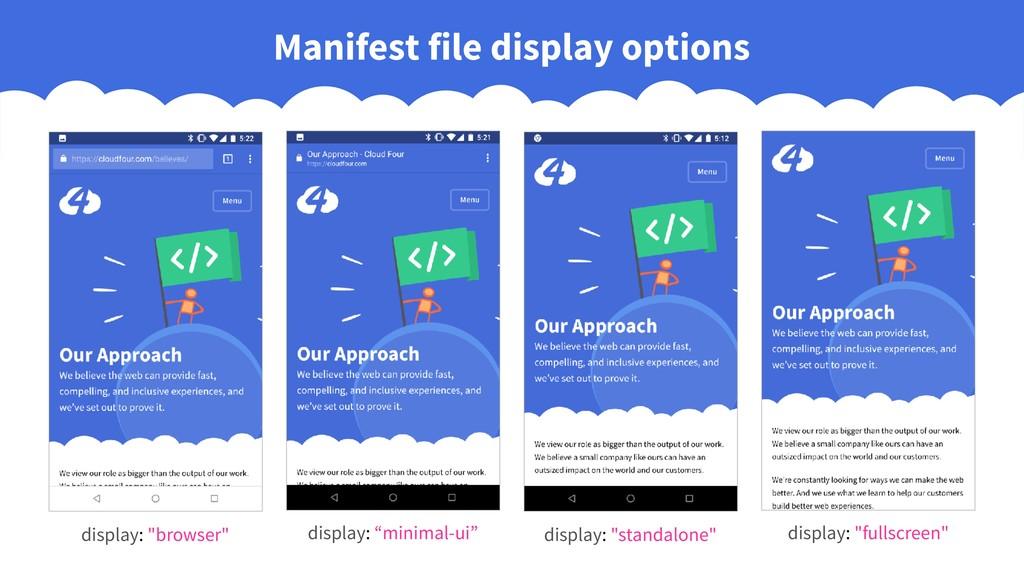 "Manifest file display options display: ""standal..."