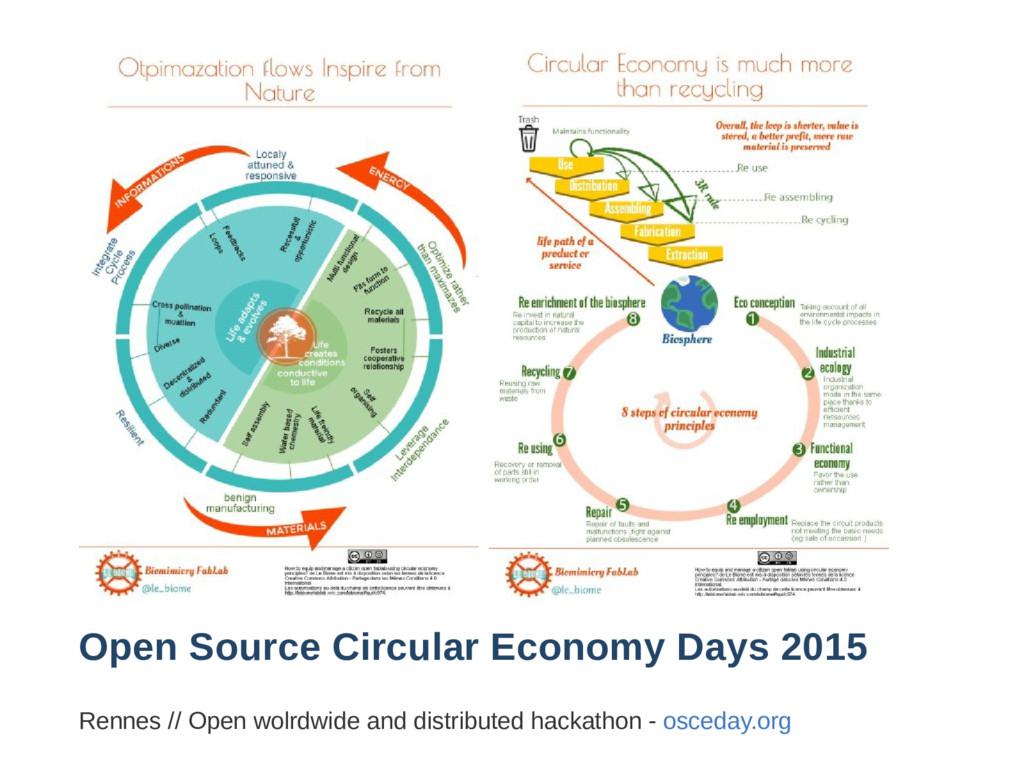 Open Source Circular Economy Days 2015 Rennes /...