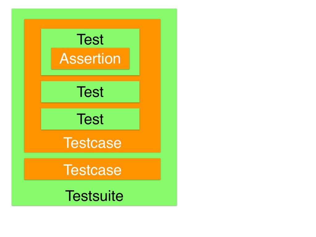 Testsuite Testcase Test Assertion Test Test Tes...