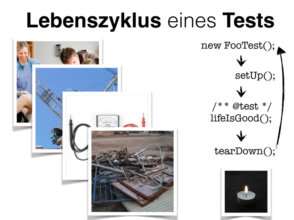 Lebenszyklus eines Tests new FooTest(); setUp()...