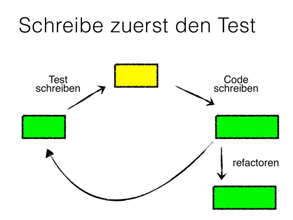 Schreibe zuerst den Test Test schreiben Code ...