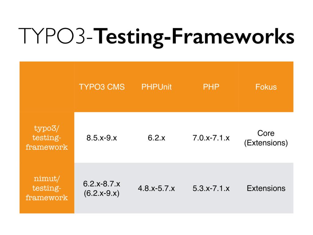 TYPO3-Testing-Frameworks TYPO3 CMS PHPUnit PHP ...