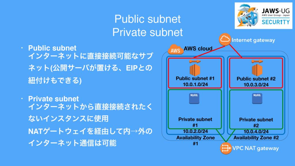 Public subnet Private subnet • Public subnet ...