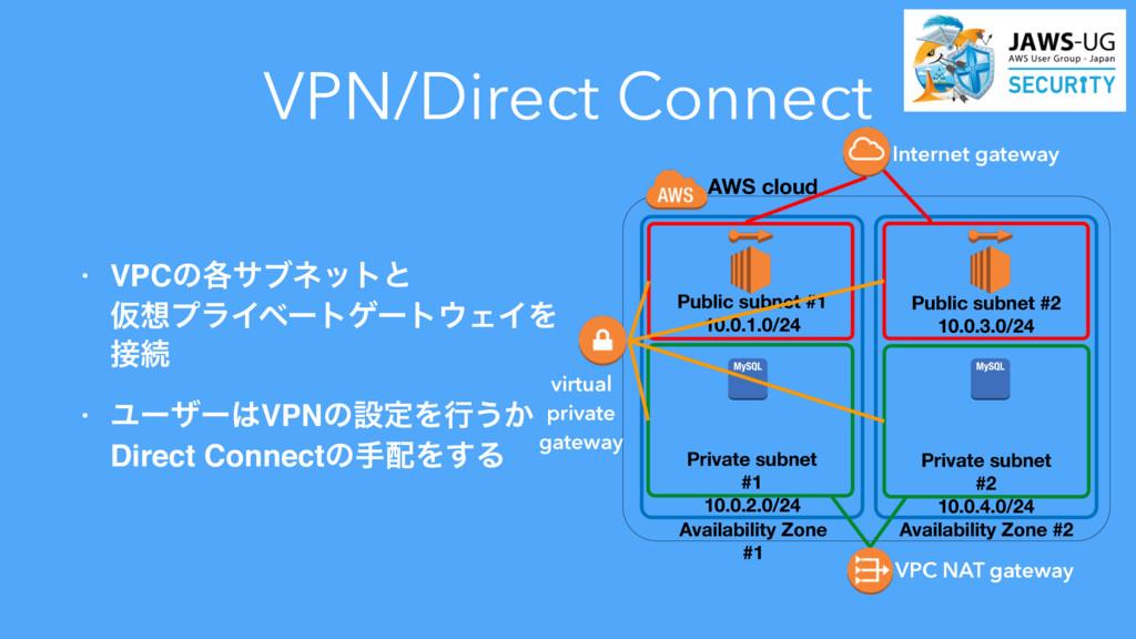 VPN/Direct Connect • VPCͷ֤αϒωοτͱ ԾϓϥΠϕʔτήʔτΣ...