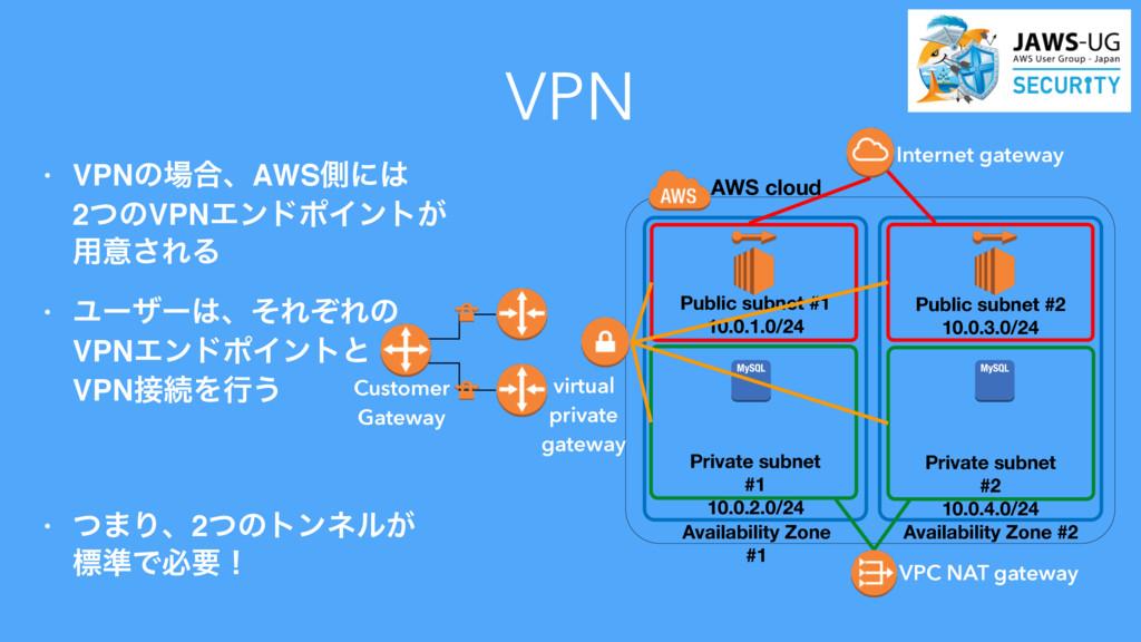 VPN • VPNͷ߹ɺAWSଆʹ 2ͭͷVPNΤϯυϙΠϯτ͕ ༻ҙ͞ΕΔ • Ϣʔ...