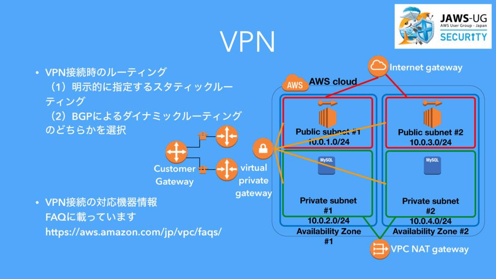 VPN • VPNଓͷϧʔςΟϯά ʢ1ʣ໌ࣔతʹࢦఆ͢ΔελςΟοΫϧʔ ςΟϯά ...