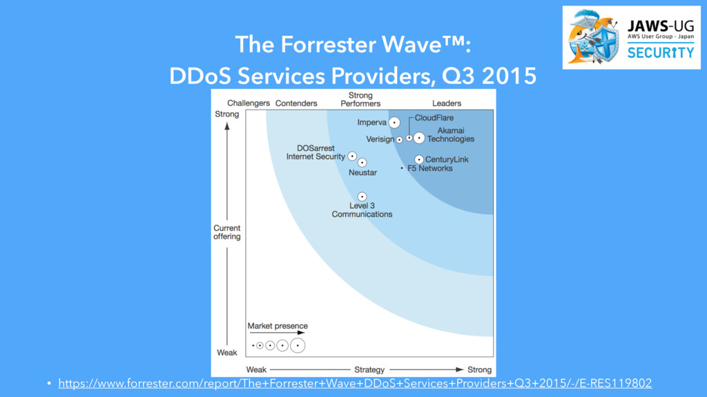 The Forrester Wave™:  DDoS Services Providers,...