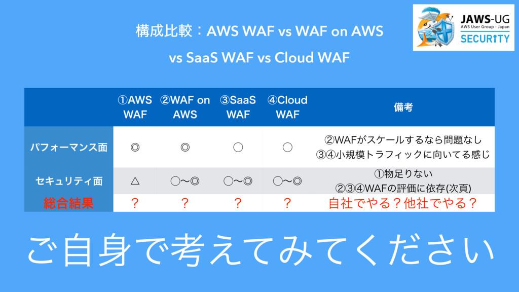 ߏൺֱɿAWS WAF vs WAF on AWS  vs SaaS WAF vs Clo...