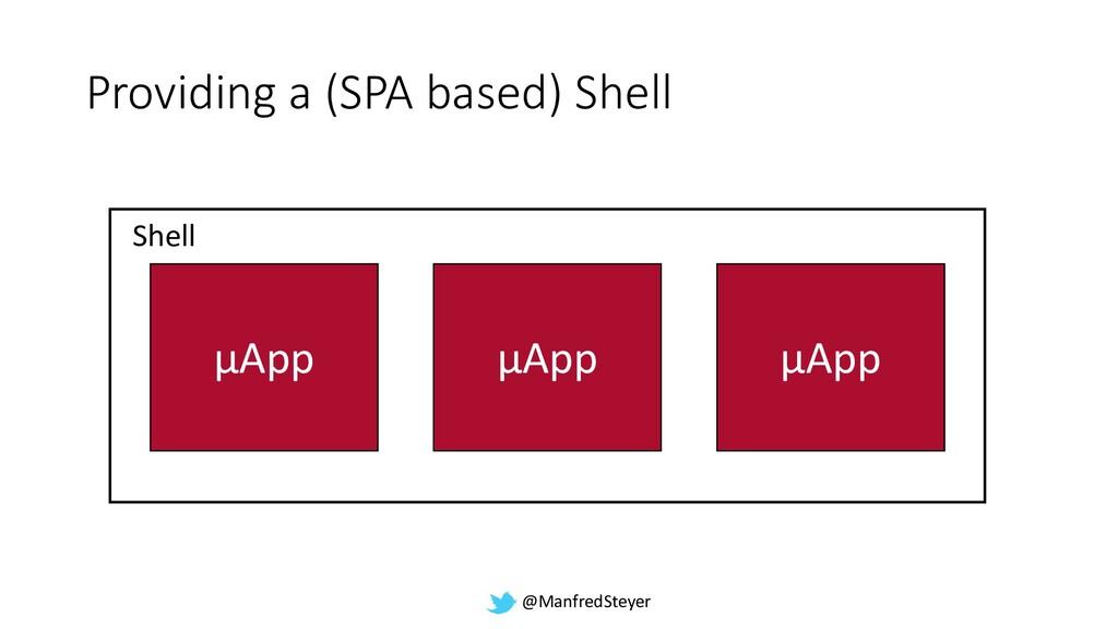 @ManfredSteyer µService Providing a (SPA based)...