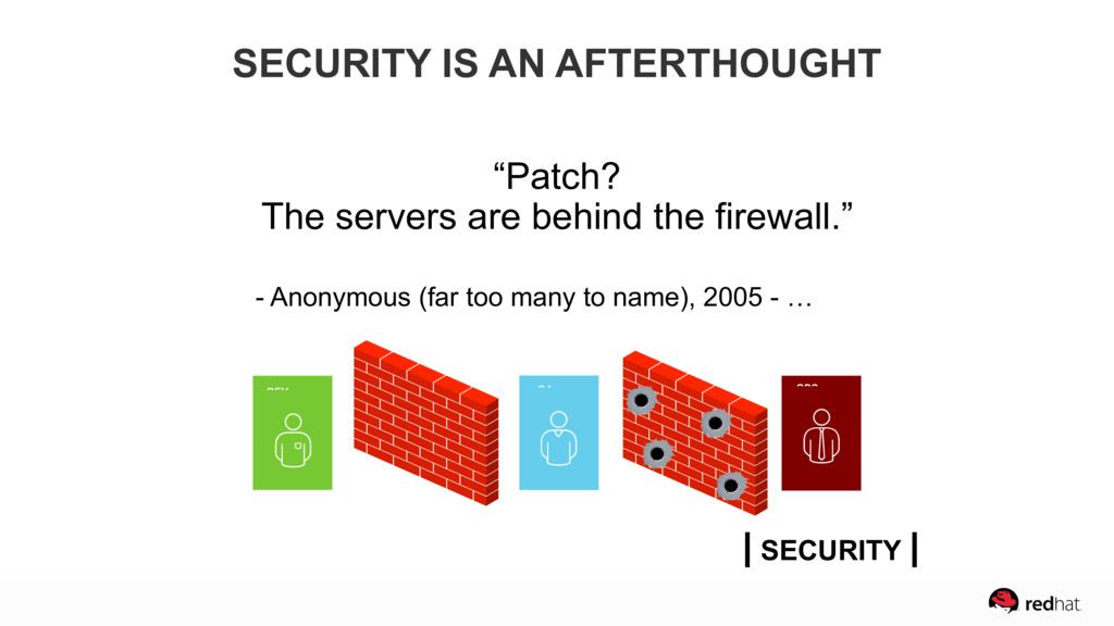 DEV QA OPS SECURITY IS AN AFTERTHOUGHT | SECURI...