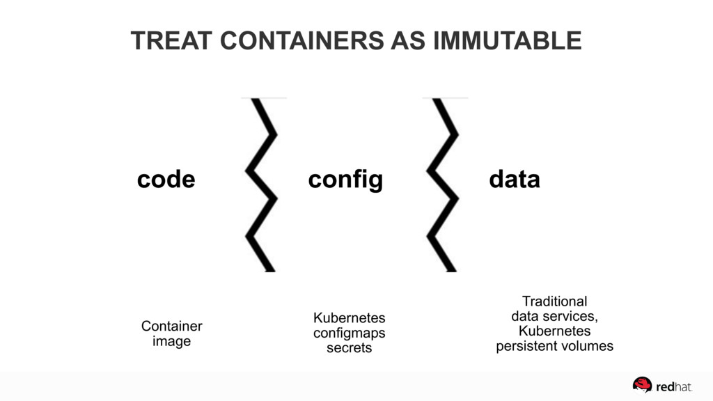 code config data Kubernetes configmaps secrets ...