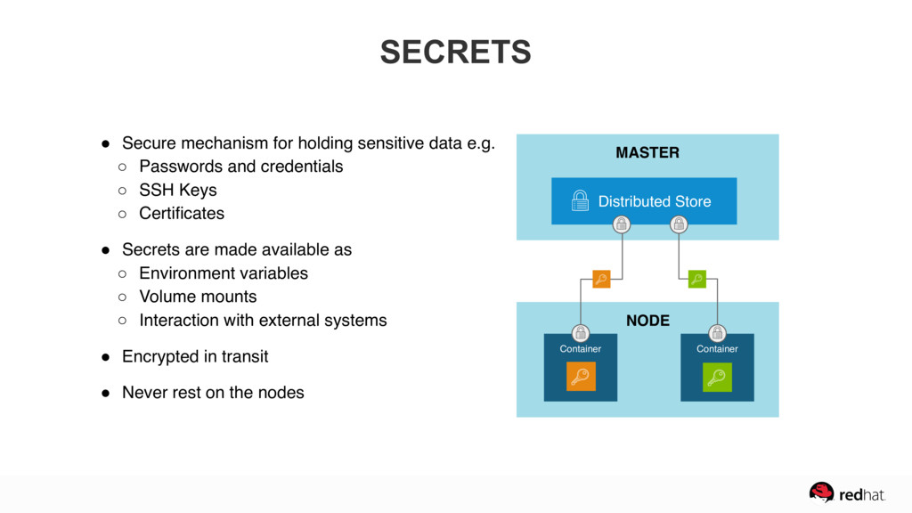 NODE MASTER Container Distributed Store Contain...