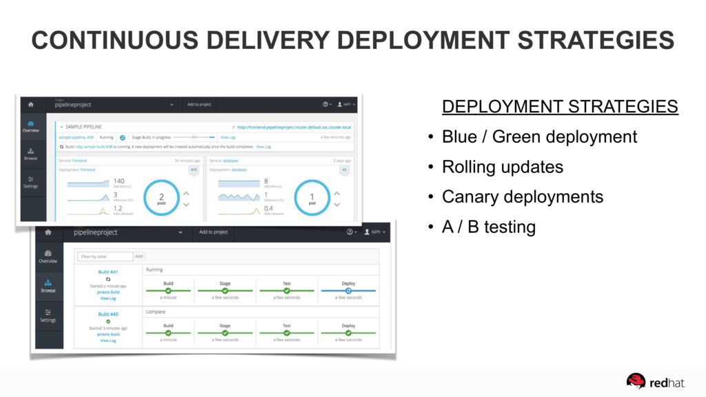 CONTINUOUS DELIVERY DEPLOYMENT STRATEGIES DEPLO...