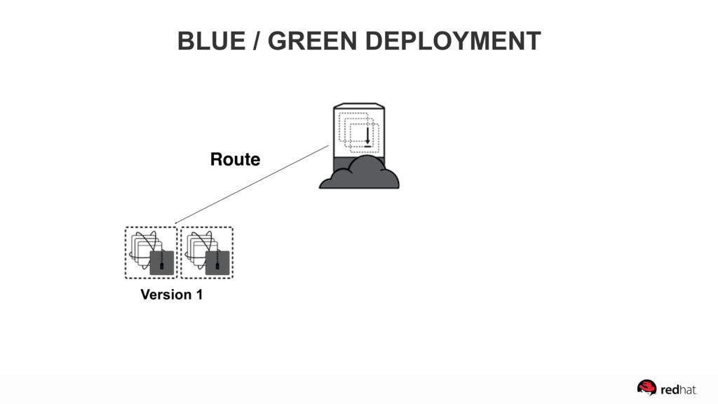 Version 1 BLUE / GREEN DEPLOYMENT Route