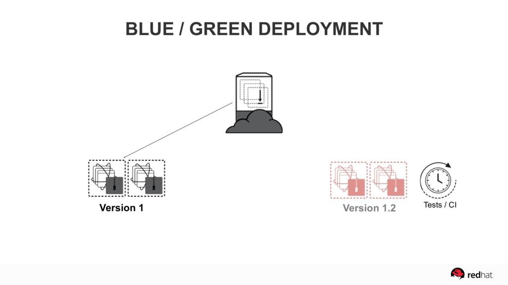 Version 1 Tests / CI BLUE / GREEN DEPLOYMENT Ve...