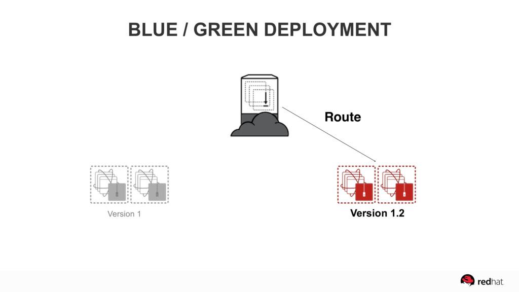 Version 1 Version 1.2 BLUE / GREEN DEPLOYMENT R...