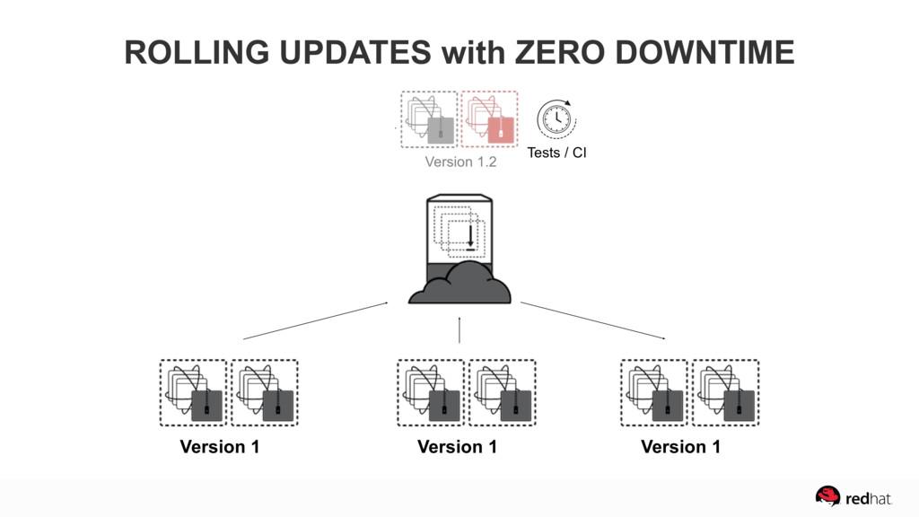 Version 1 Version 1 Version 1 Version 1.2 ` Tes...