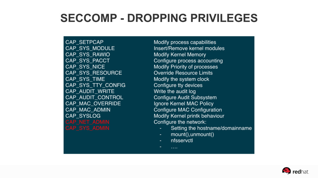SECCOMP - DROPPING PRIVILEGES