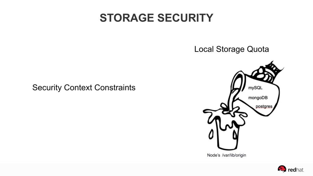 Local Storage Quota Security Context Constraint...