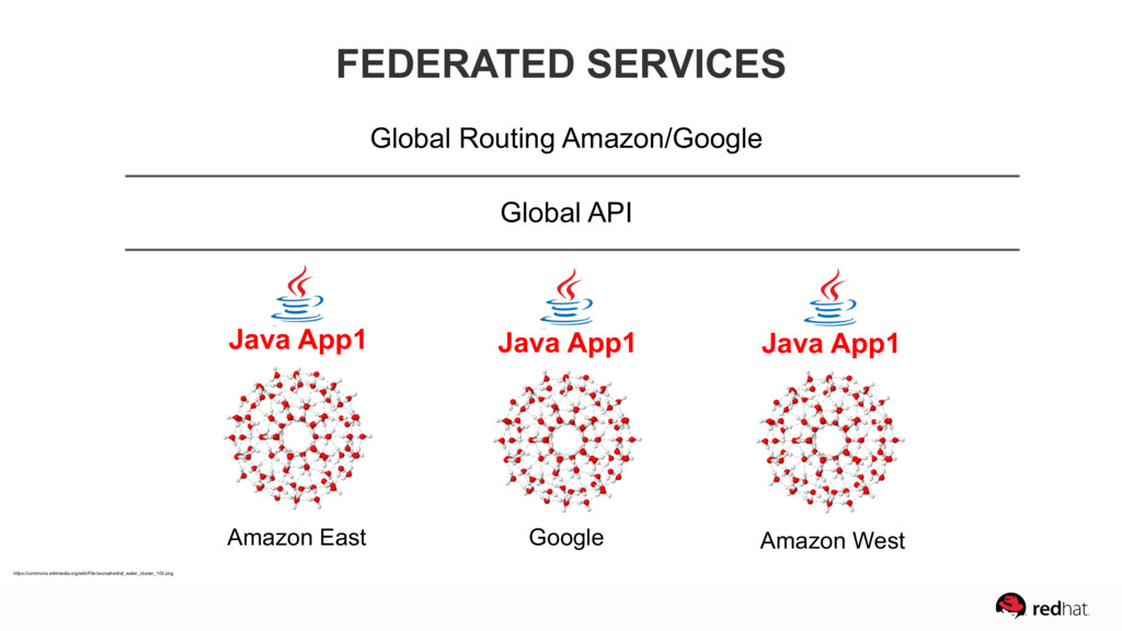 Google Global Routing Amazon/Google Global API ...