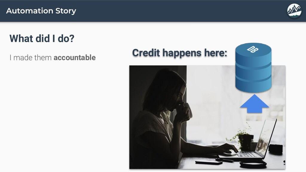 What did I do? accountable Credit happens here: