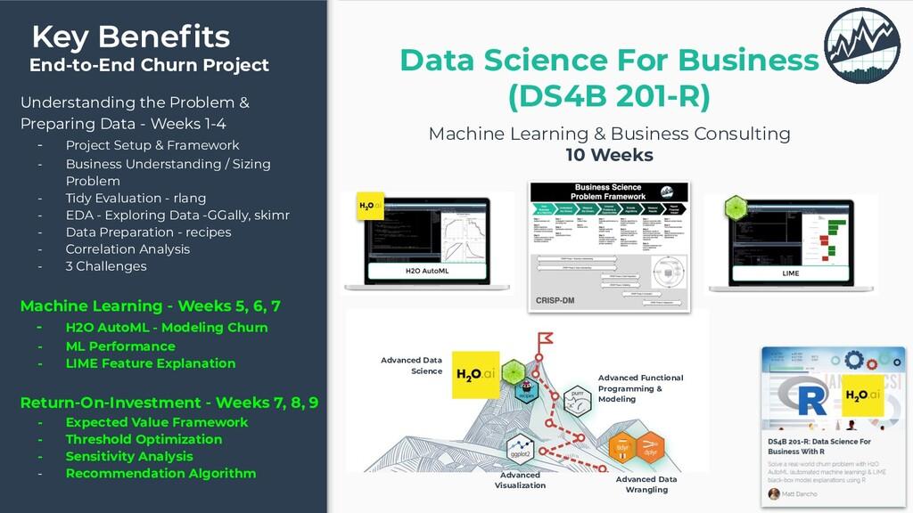 Understanding the Problem & Preparing Data - We...