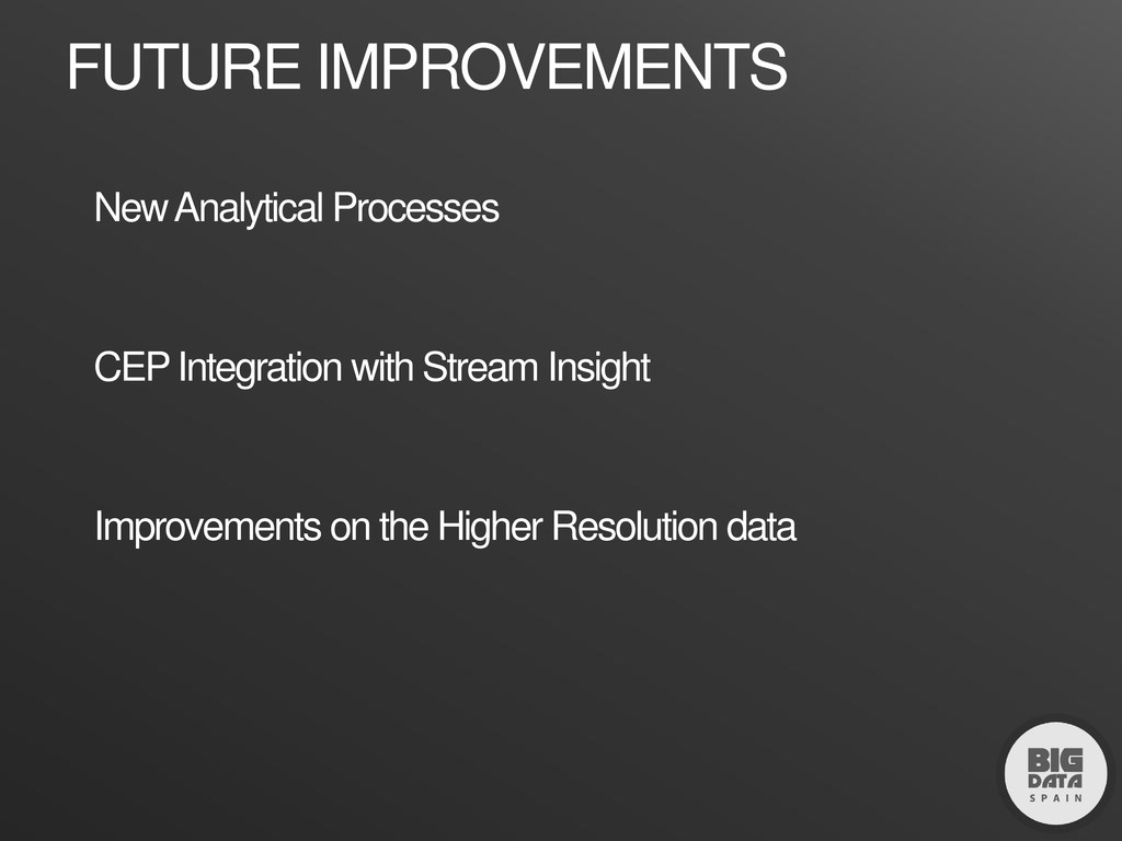 FUTURE IMPROVEMENTS New Analytical Processes CE...
