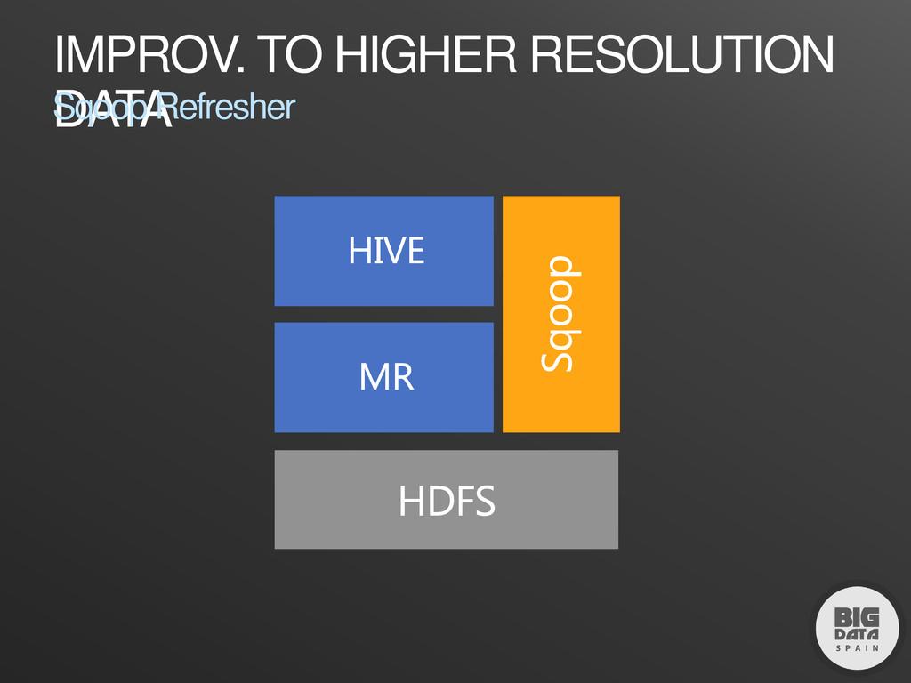 IMPROV. TO HIGHER RESOLUTION DATA Sqoop Refresh...