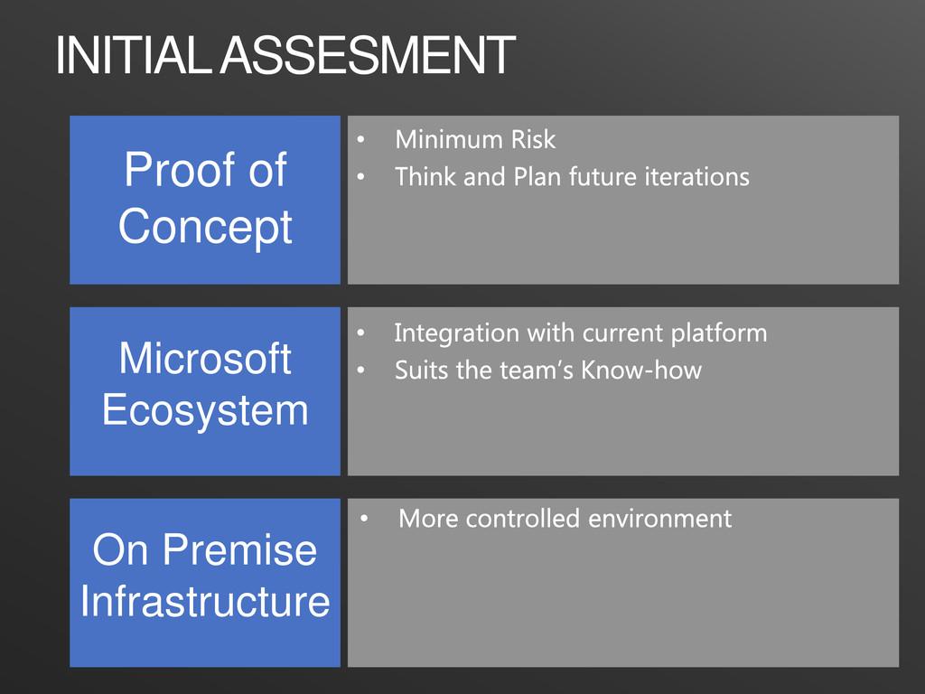 INITIAL ASSESMENT Proof of Concept Microsoft Ec...