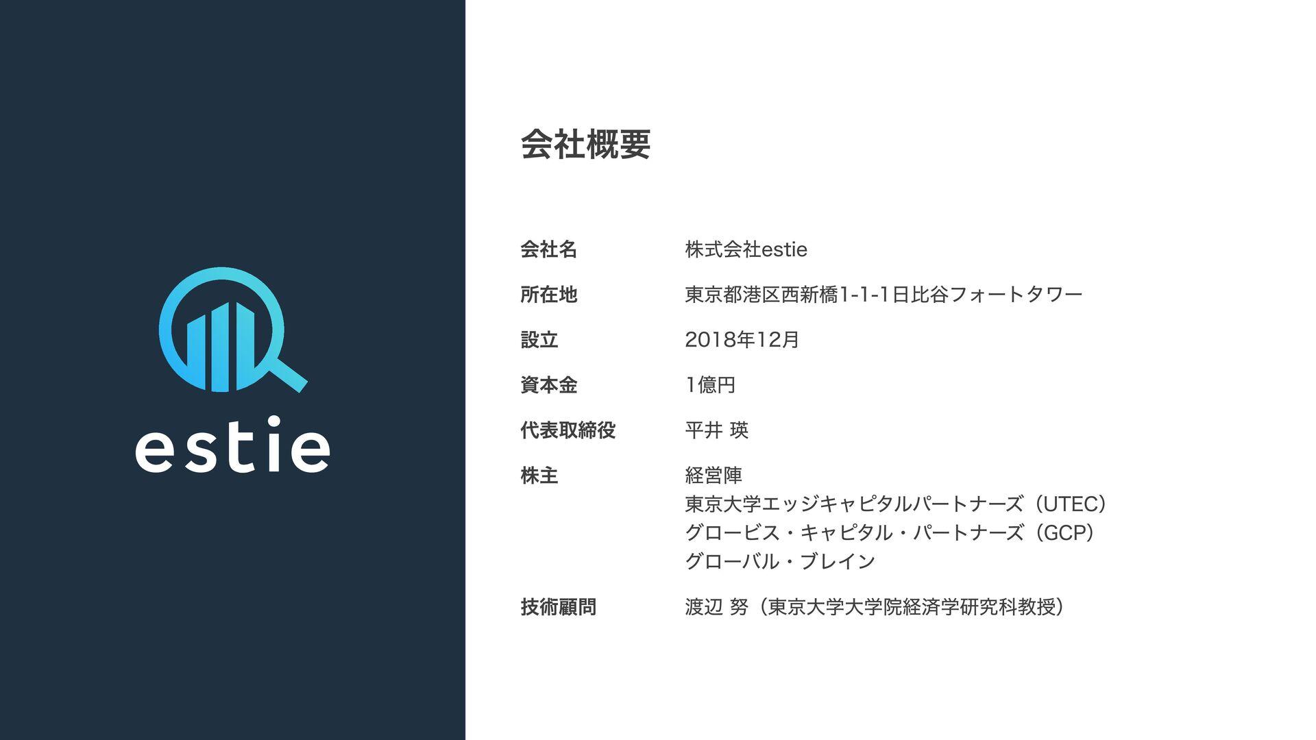 ©︎ 2021 estie, inc. 28 数字で見るestie 職種構成 プロダクト 4...