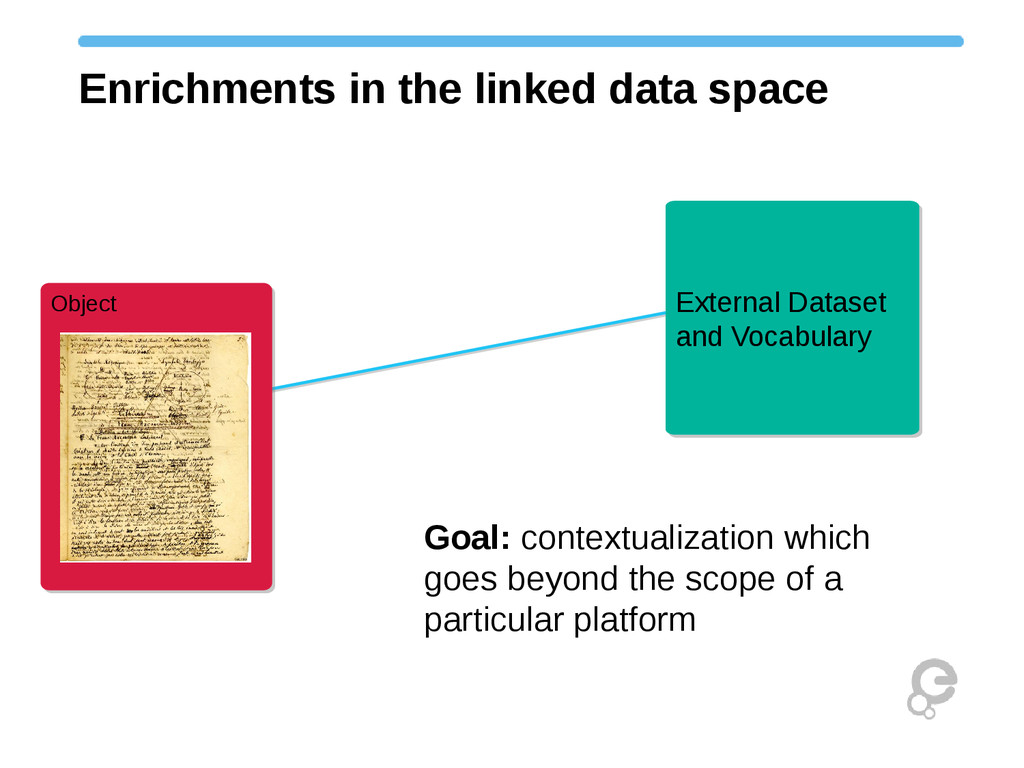Enrichments in the linked data space Goal: cont...