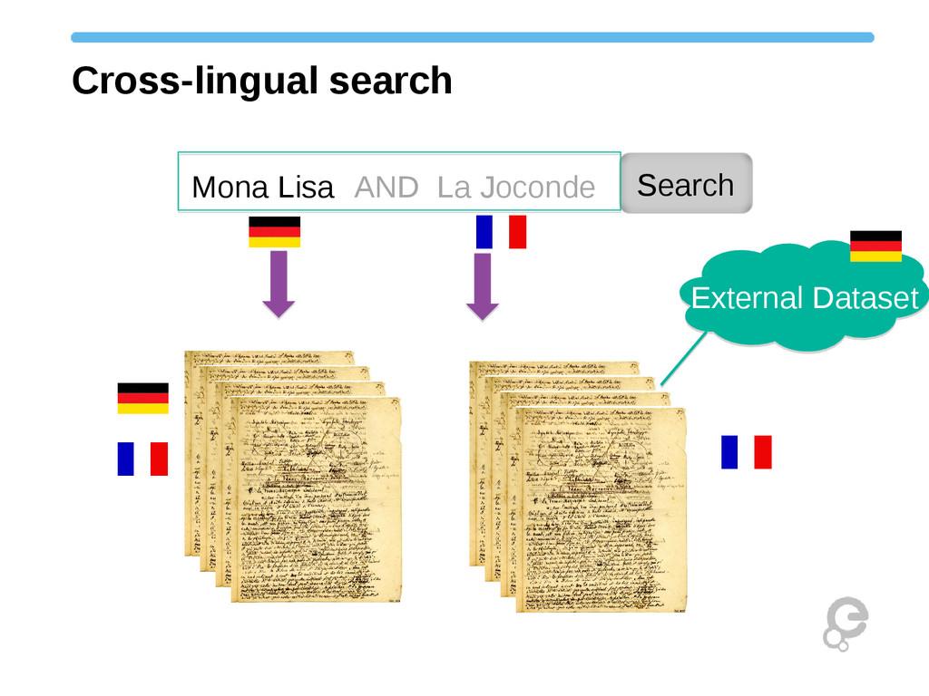 Cross-lingual search Mona Lisa AND La Joconde S...