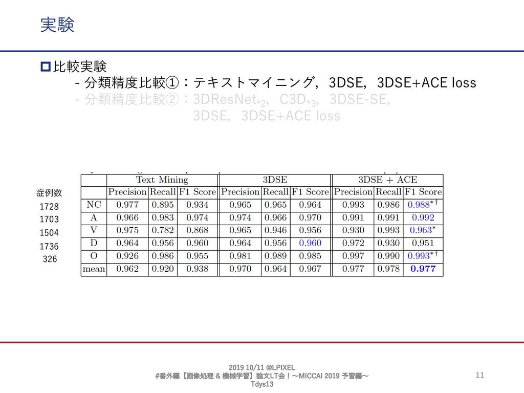 11 実験 p⽐較実験 - 分類精度⽐較①:テキストマイニング,3DSE,3DSE+ACE l...