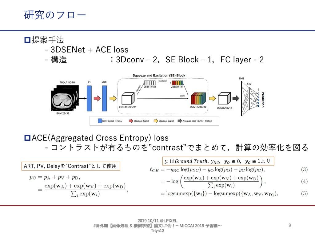 9 研究のフロー p提案⼿法 - 3DSENet + ACE loss - 構造 :3Dcon...