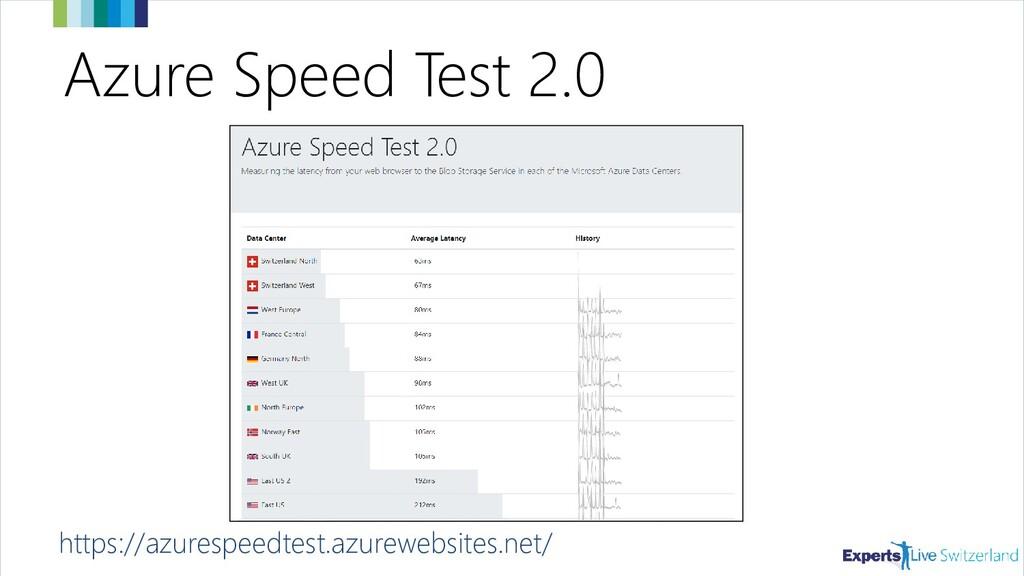 Azure Speed Test 2.0 https://azurespeedtest.azu...