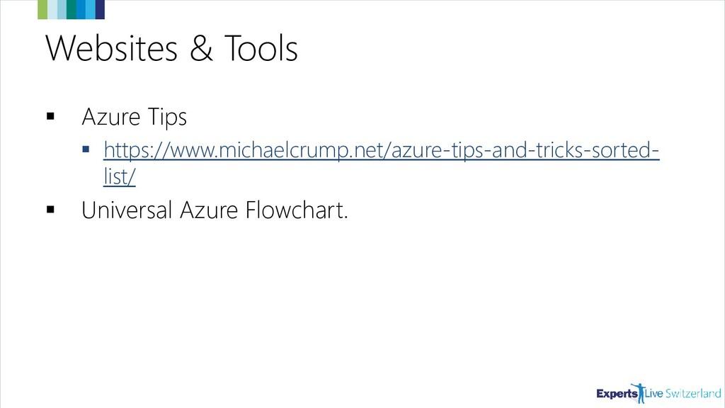 Websites & Tools ▪ Azure Tips ▪ https://www.mic...