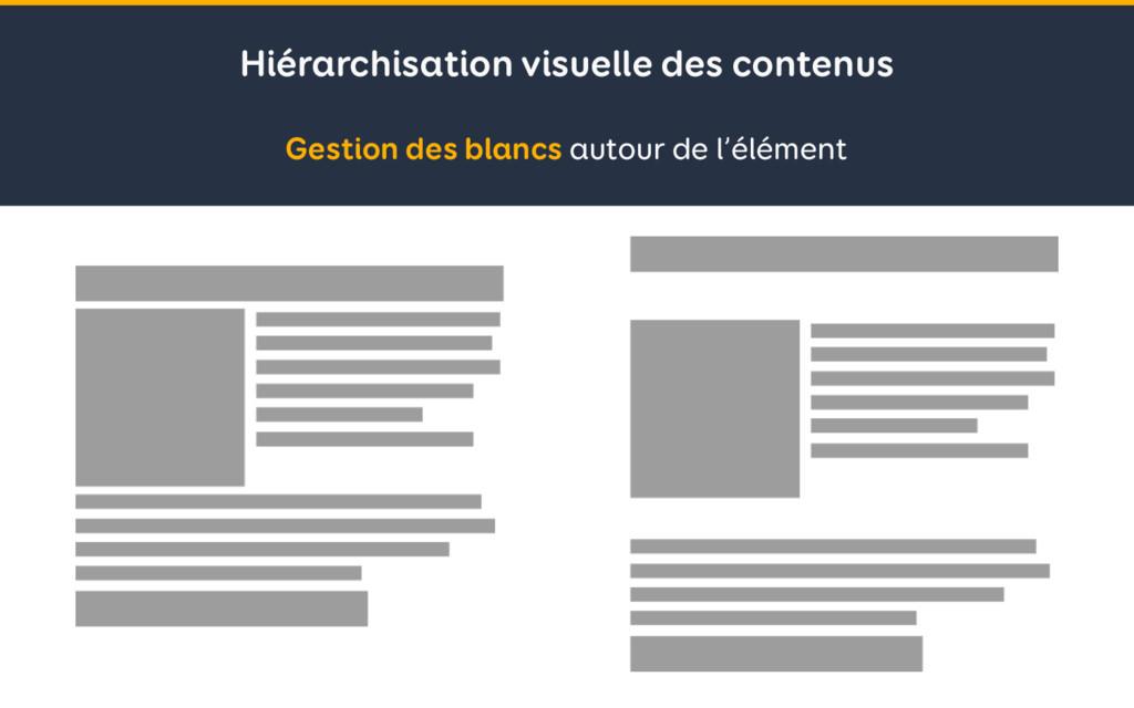 Hiérarchisation visuelle des contenus Gestion d...