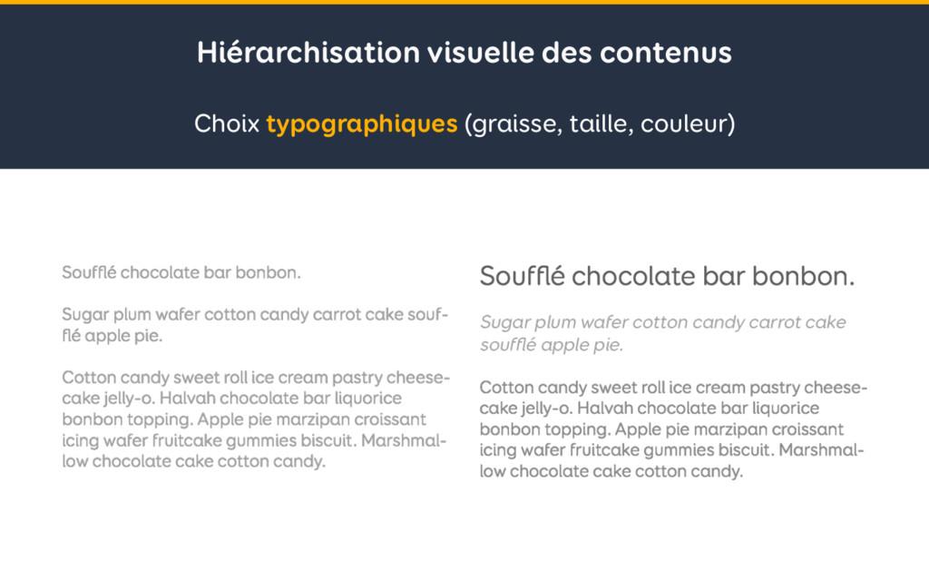 Hiérarchisation visuelle des contenus Choix typ...