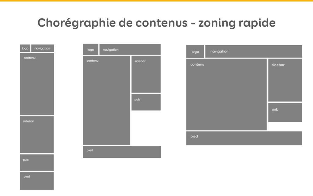 Chorégraphie de contenus - zoning rapide