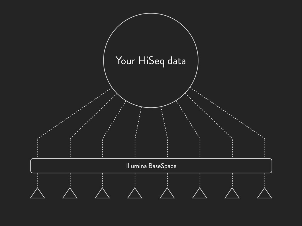 Your HiSeq data Illumina BaseSpace