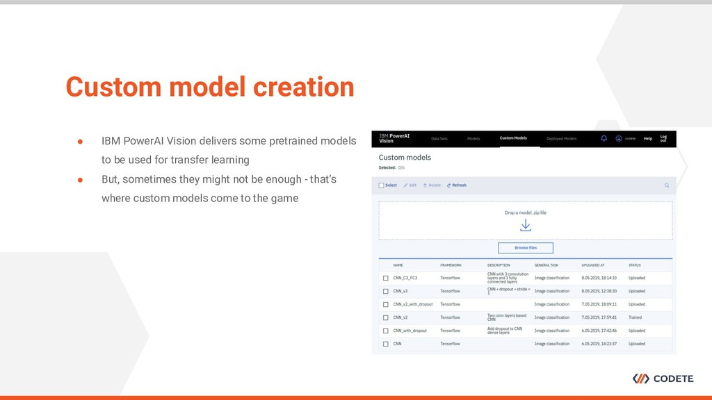 Custom model creation ● IBM PowerAI Vision deli...