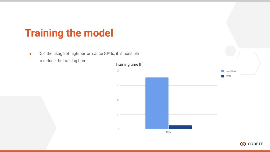 Training the model ● Due the usage of high-perf...