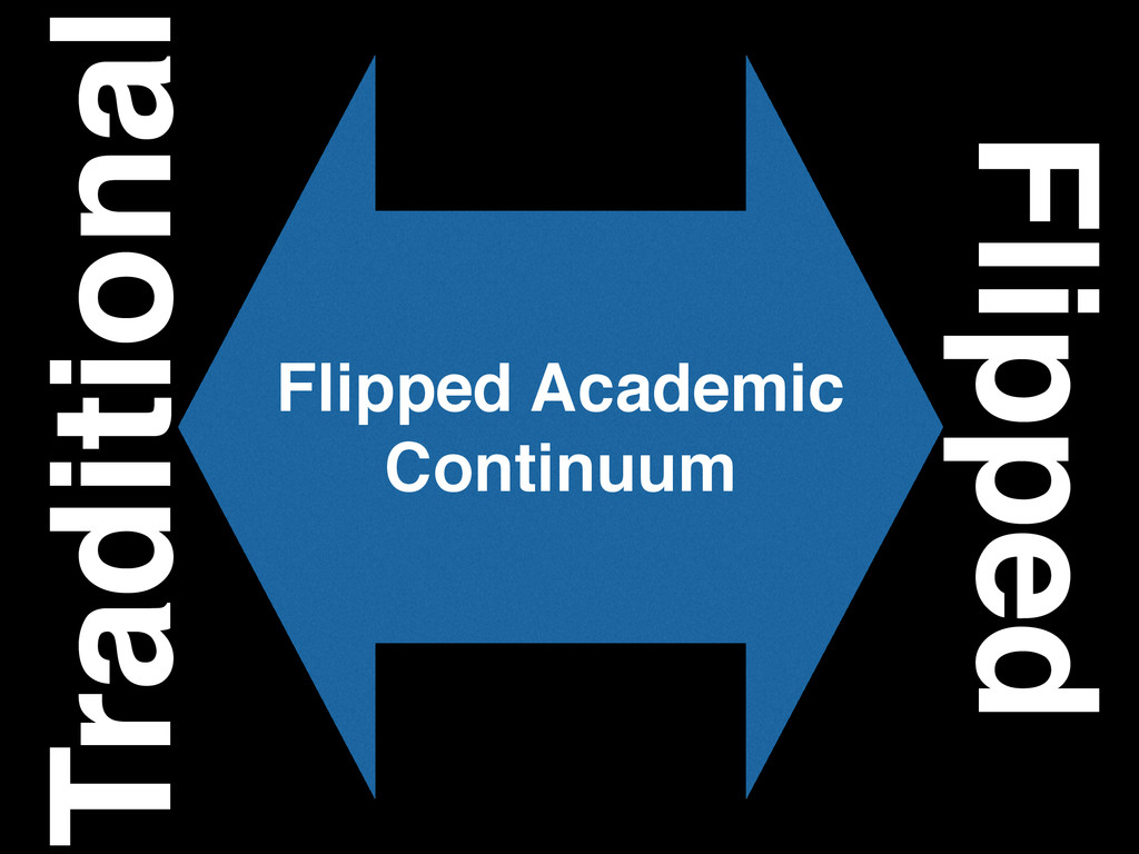 Flipped Academic Continuum Traditional Flipped