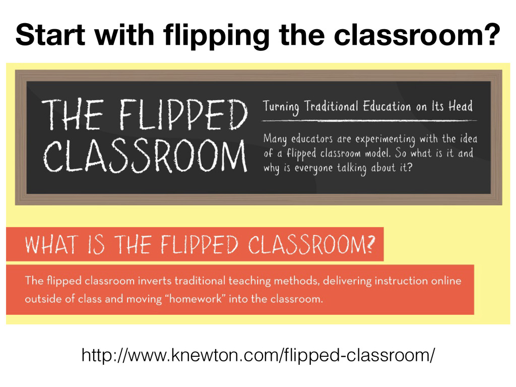 Start with flipping the classroom? http://www.kn...